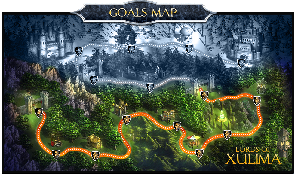 Lords of Xulima - Goals Map Sample