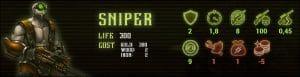 they are billions sniper unit